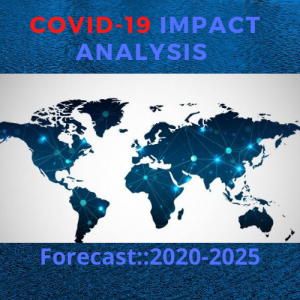 Trending News:: Covid-19 impact on Amusement Inflatables Market 2026: Research Report by Drivers and Future Trends- Air Ad Promotions, Interactive Inflatables, Inflatable Images, Pioneer Balloon